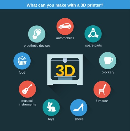 printing icon: Infographic - what can you make with a 3D printer Illustration