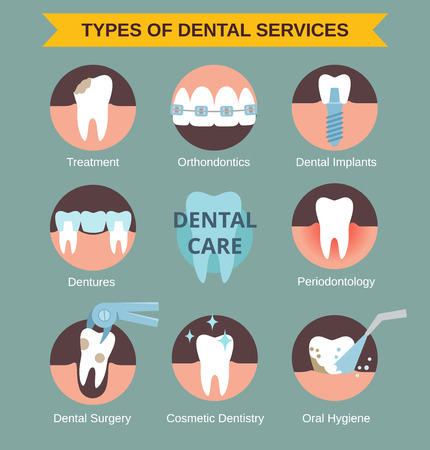 Types of dental clinic services. Stock Vector - 46978790