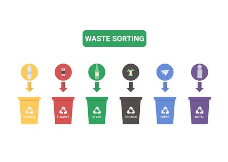 Colored illustration of separation garbage bins with plastic, e-waste, glass, organic, paper and metal waste. Recycling garbage elements. Sorting and processing of garbage. Utilize waste. Trash types.