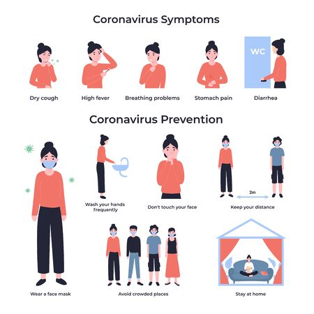 Set Prevention and symptoms to 2019-nCoV. Ncov, covid 2019, Coronovirus collection. Novel coronavirus pandemic. Flat vector cartoon modern design illustration.