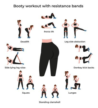 Set Booty or glutes workout with resistance bands. Female character do exercise at home. Flat vector cartoon modern illustration.