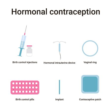 Set different types of hormonal contraception. Birth control methods and options. Flat vector illustration isolated white background.