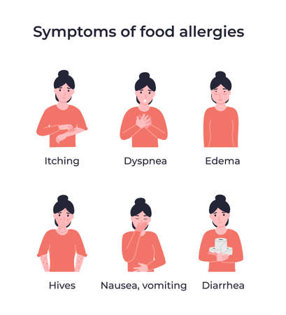 Set symptoms of food allergies. Itching, dyspnea, edema, hives, nausea and vomiting, diarrhea. Flat vector cartoon modern illustration.