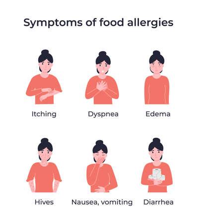 Set symptoms of food allergies. Itching, dyspnea, edema, hives, nausea and vomiting, diarrhea. Flat vector cartoon modern illustration. Vektorové ilustrace