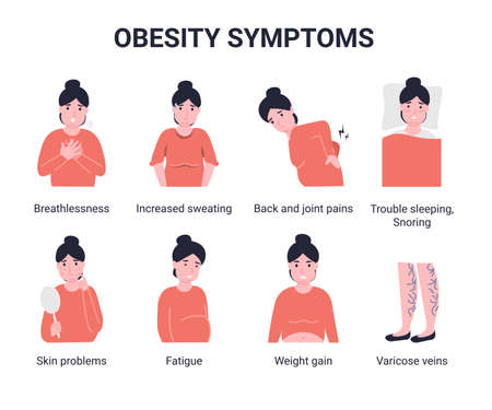 Set obesity symptoms. Flat vector cartoon modern illustration.