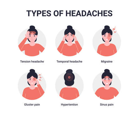 Set types of headaches. Flat vector cartoon infographics.