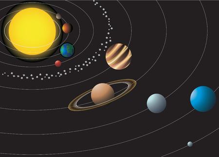 Système solaire avec neuf planètes. Vector illustration