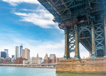 New York City with Manhattan skyline over Hudson River