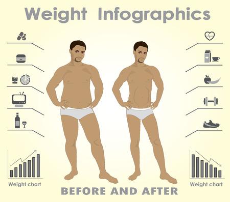 hombre flaco: Hombre grueso y delgado. Infograf�a. Comida r�pida contra gimnasio Vectores