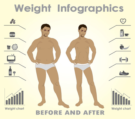 thin man: Thick and thin man. Infographics. Fastfood against fitness