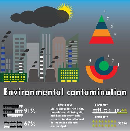 contamination: infographics environmental contamination. Ecology problem concept. Vector