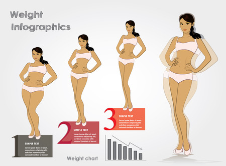 Female weight- stages of weight loss, infographics, vector illustration Çizim