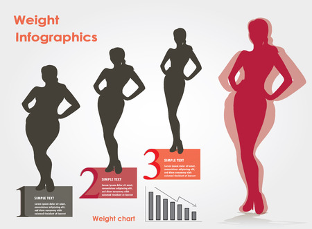 Female weight- stages of weight loss, infographics, silhouette, vector illustration Çizim