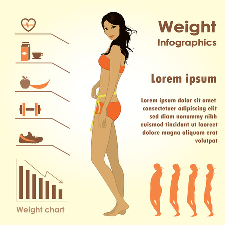 cellulite: Girl measuring herself measuring tape, weight infographics