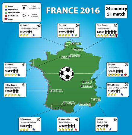 soccer stadium: France 2016 soccer stadium map and infographics,vector