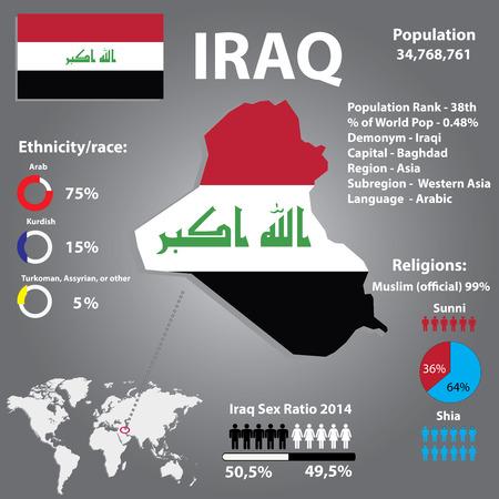 demographics: Iraq Country Demographics,Religion,Population Infographics  Vector