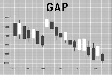 collapse: candlestick, forex chart and the price gap, vector illustration