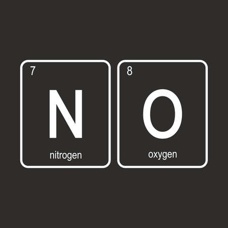 The chemical elements of the periodic table, funny phrase - NO on black background, vector illustration