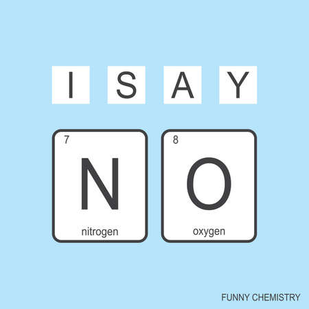 The chemical elements of the periodic table, fun phrase -I say NO, Funny chemistry, vector illustration.
