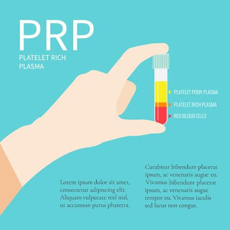PRP poster with place for text. Hand holding a test tube filled with blood for PRP procedure. Laboratory centrifuge test tube with blood plasma.