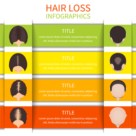 Female and male pattern hair loss set. Hair loss infographic design template. Hair care concept. Hair loss clinic concept design. Vector illustration. Ilustrace