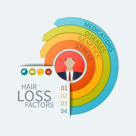 머리 손실 infographic 화살표 비즈니스 차트입니다. 네 가지 탈모 요인 - 스트레스, 유전학, 질병 및 약물. 헤어 케어 개념입니다. 격리 된 벡터 일러스트
