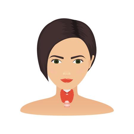 Glande thyroïde d'une femme Vecteurs