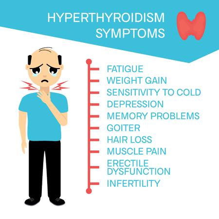 Symptoms of hyperthyroidism in men Vector illustration.