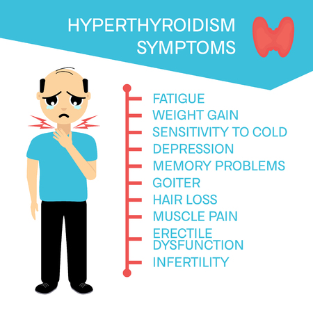 Symptoms of hyperthyroidism in men Vector illustration.