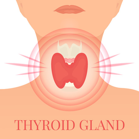 Thyroid gland in a pain target Illustration