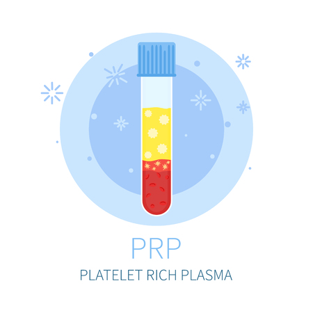 PRP procedure concept