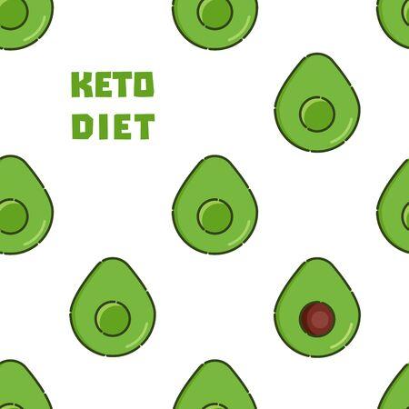 Ketogenic diet poster of avocado in pattern