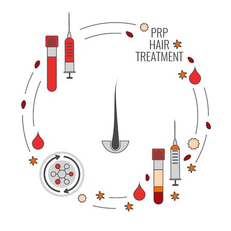 Platelet-rich plasma hair treatment medical poster in linear style  イラスト・ベクター素材