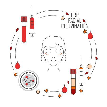 Platelet-rich plasma face rejuvenation treatment medical poster