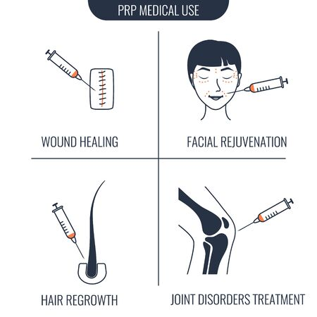 PRP medical use infographics set poster in linear style