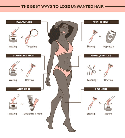 Infographic with african woman and list of the best ways to lose unwanted hair. Illustration with delicate outline and nude colors. Layered vector file. Çizim