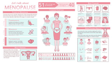 Menopause infographic. Medical detailed graphic concept with text template, facts and figures and colorful illustrations. Can be used for your print or web projects