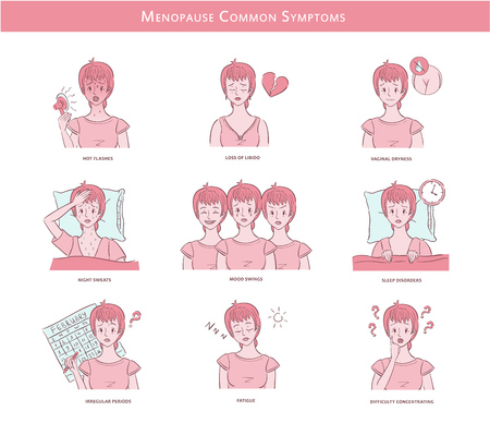 Vector illustrations with middle aged woman experienced menopause common symptoms. Soft tone clip art.  Can be used for your print or web projects