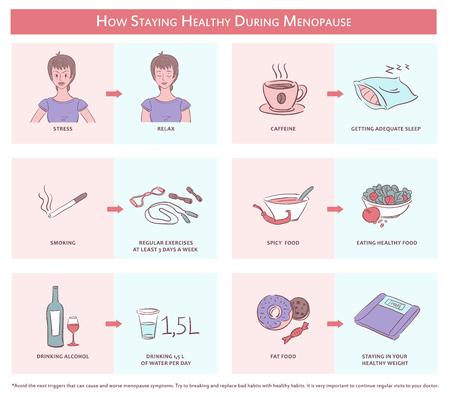 Cómo mantenerse saludable durante la menopausia. Infografía médica colorida con texto e ilustraciones. Puede utilizarse para sus proyectos impresos o web