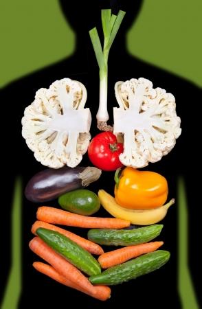 menselijke organen bekleed met groenten