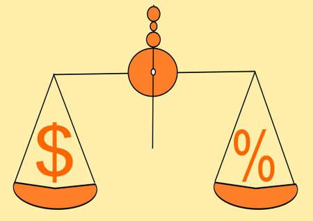 Gleichgewicht mit Dollar und Prozent Zeichen