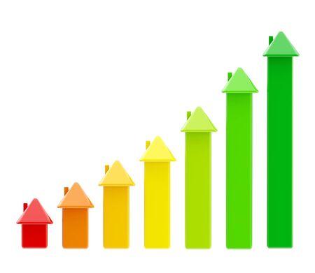 Energy efficiency as a bar graph photo
