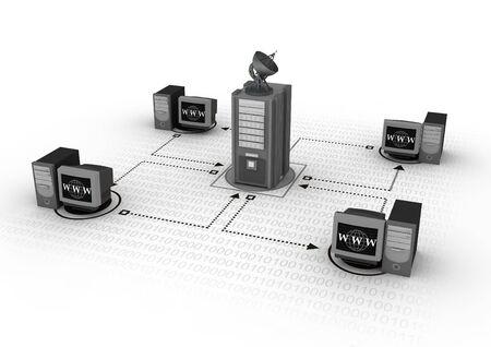 setup: Local Area Network Concept