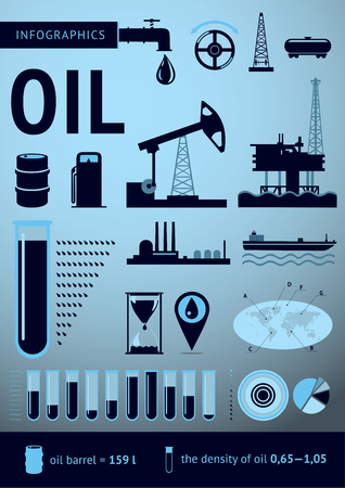 oil platform: The template set for fuel and industry