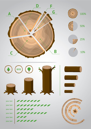 Ecological and timber industry