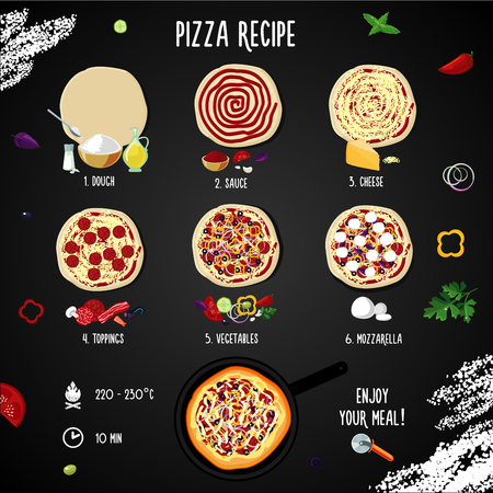 Step-by-step recipe. Italian pizza with pepperoni. Ingredients for cooking Illustration