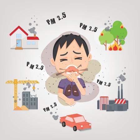 Man hoest met vuile long omdat PM2.5 luchtvervuiling. PM 2.5 Infographic. Informatie over stof PM2.5 bron. Luchtvervuiling. Vector Illustratie