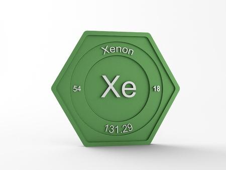 chemical symbol  photo
