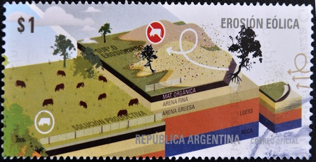 consequences: ARGENTINA - CIRCA 2009: A stamp printed in Argentina shows drawing the consequences of wind erosion, circa 2009