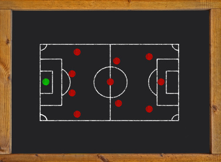 Football field with 4-3-3 formation on blackboard photo